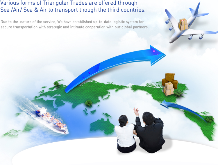 Various forms of Triangular Trades are offered through 